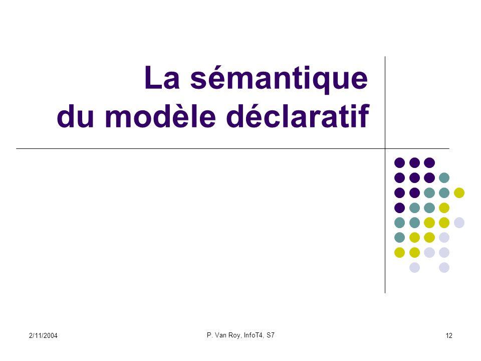 2/11/2004 P. Van Roy, InfoT4, S7 12 La sémantique du modèle déclaratif