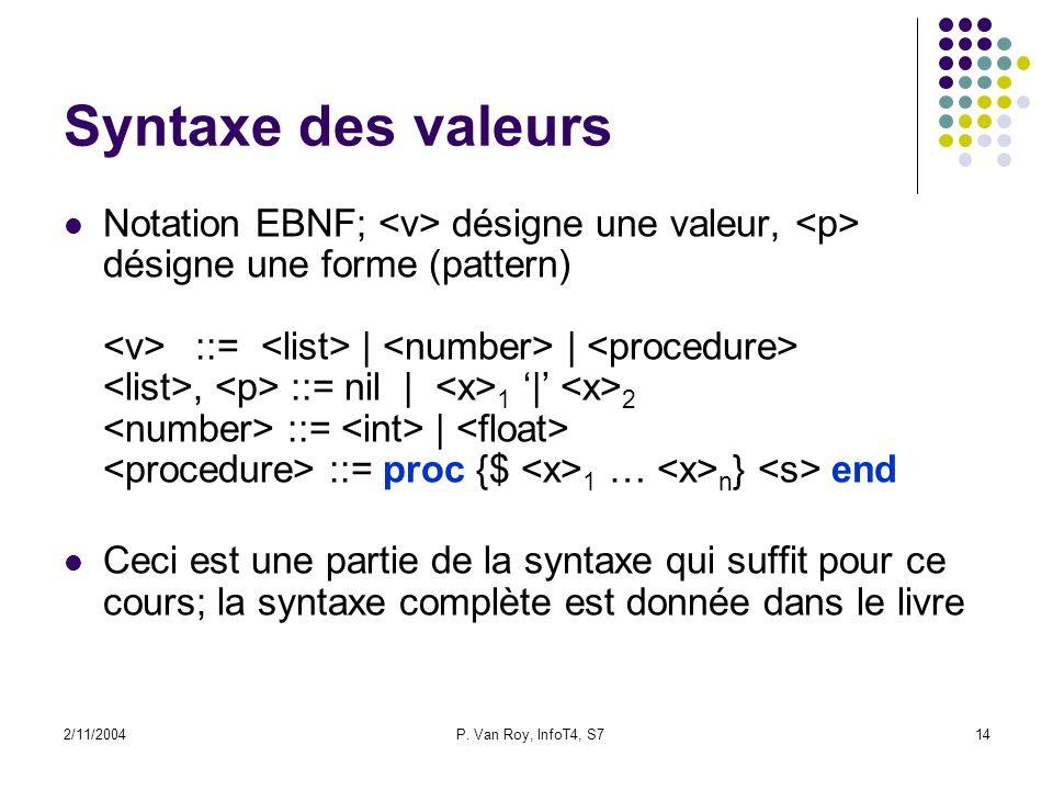 2/11/2004P. Van Roy, InfoT4, S714 Syntaxe des valeurs Notation EBNF; désigne une valeur, désigne une forme (pattern) ::= | |, ::= nil | 1 | 2 ::= | ::
