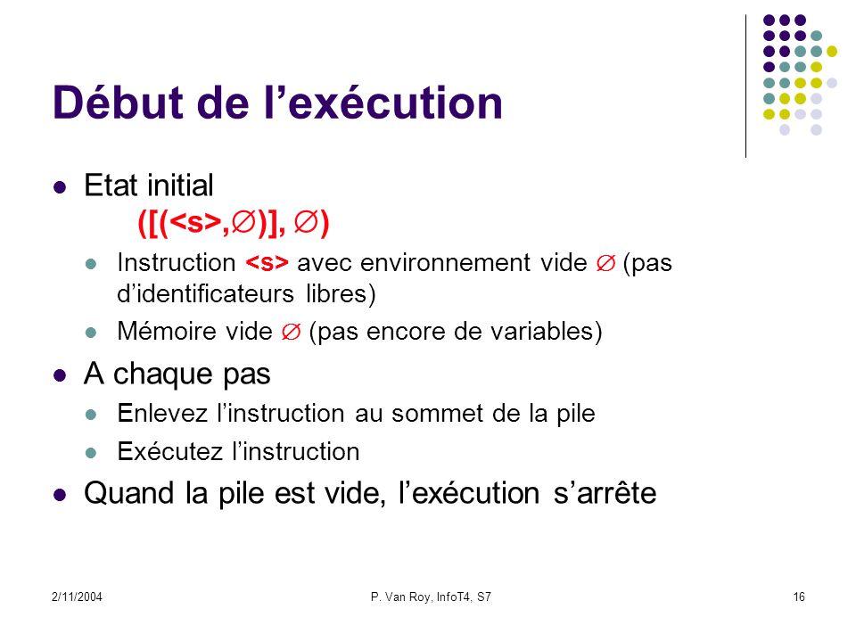 2/11/2004P. Van Roy, InfoT4, S716 Début de lexécution Etat initial ([(, )], ) Instruction avec environnement vide (pas didentificateurs libres) Mémoir