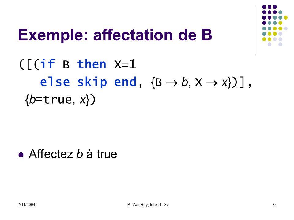2/11/2004P. Van Roy, InfoT4, S722 Exemple: affectation de B ([(if B then X=1 else skip end, { B b, X x} )], {b= true, x} ) Affectez b à true