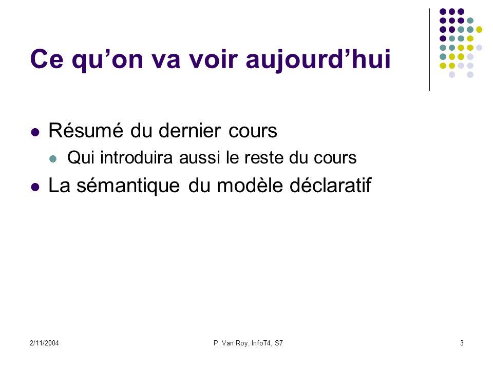 2/11/2004P. Van Roy, InfoT4, S73 Ce quon va voir aujourdhui Résumé du dernier cours Qui introduira aussi le reste du cours La sémantique du modèle déc