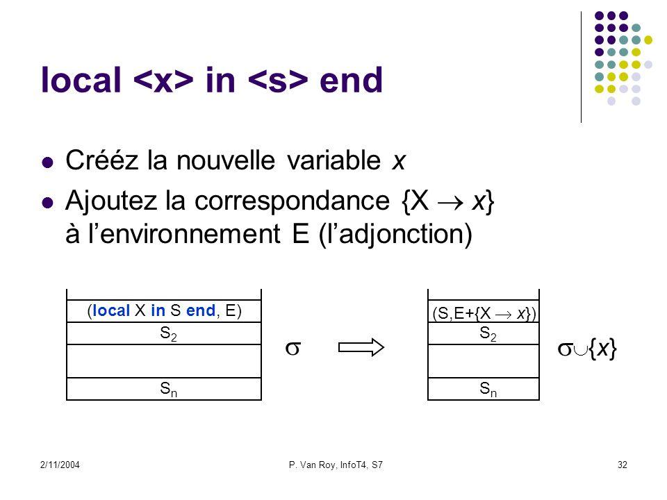 2/11/2004P. Van Roy, InfoT4, S732 local in end Crééz la nouvelle variable x Ajoutez la correspondance {X x} à lenvironnement E (ladjonction) S 2 S n S