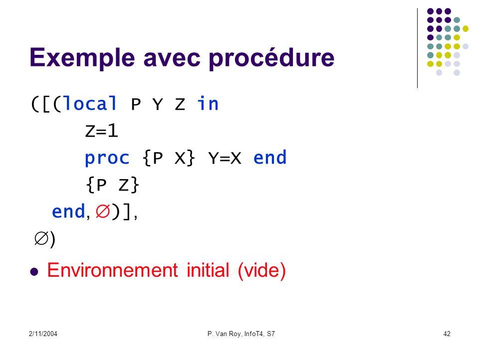 2/11/2004P. Van Roy, InfoT4, S742 Exemple avec procédure ([(local P Y Z in Z=1 proc {P X} Y=X end {P Z} end, )], ) Environnement initial (vide)