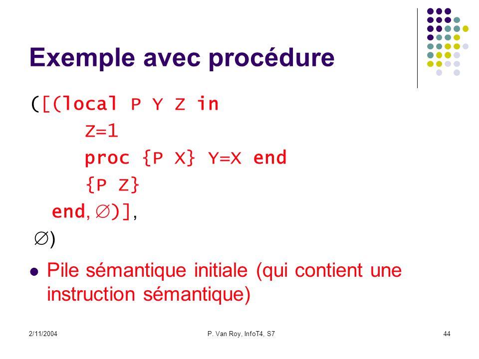 2/11/2004P. Van Roy, InfoT4, S744 Exemple avec procédure ([(local P Y Z in Z=1 proc {P X} Y=X end {P Z} end, )], ) Pile sémantique initiale (qui conti