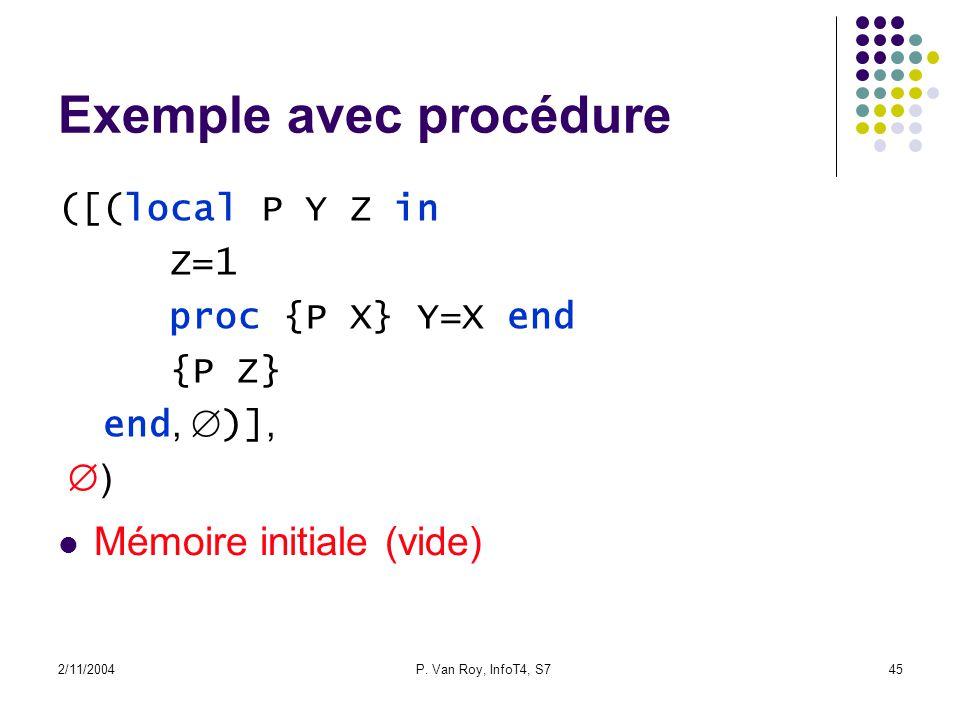 2/11/2004P. Van Roy, InfoT4, S745 Exemple avec procédure ([(local P Y Z in Z=1 proc {P X} Y=X end {P Z} end, )], ) Mémoire initiale (vide)