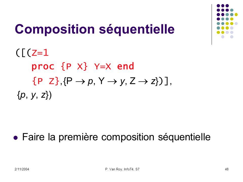 2/11/2004P. Van Roy, InfoT4, S748 Composition séquentielle ([(Z=1 proc {P X} Y=X end {P Z},{P p, Y y, Z z} )], {p, y, z}) Faire la première compositio