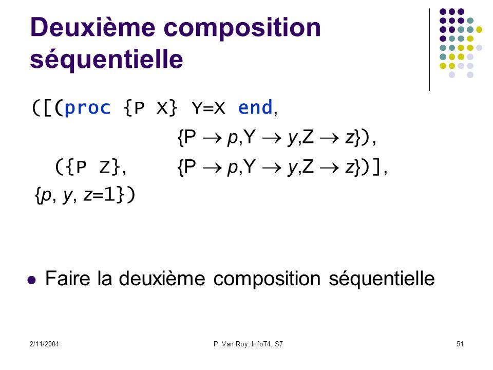 2/11/2004P. Van Roy, InfoT4, S751 Deuxième composition séquentielle ([(proc {P X} Y=X end, {P p,Y y,Z z} ), ({P Z},{P p,Y y,Z z} )], {p, y, z =1}) Fai
