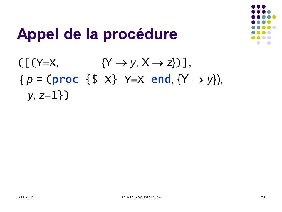 2/11/2004P. Van Roy, InfoT4, S754 Appel de la procédure ([(Y=X,{Y y, X z} )], { p = (proc {$ X} Y=X end, {Y y}), y, z =1})