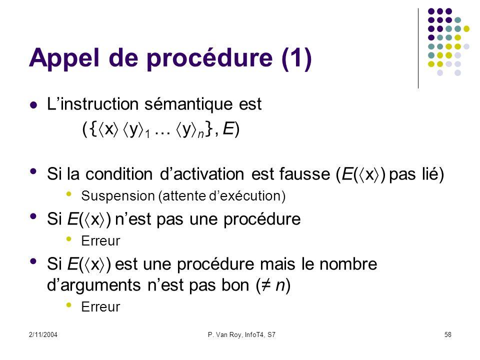2/11/2004P. Van Roy, InfoT4, S758 Appel de procédure (1) Linstruction sémantique est ( { x y 1 … y n }, E) Si la condition dactivation est fausse (E(