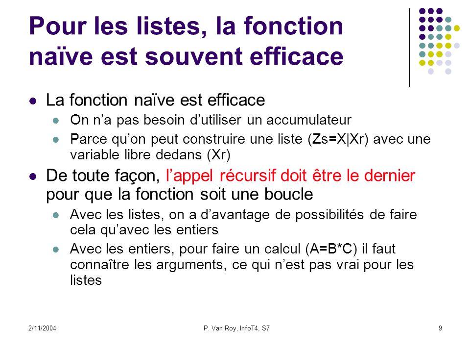 2/11/2004P. Van Roy, InfoT4, S79 Pour les listes, la fonction naïve est souvent efficace La fonction naïve est efficace On na pas besoin dutiliser un