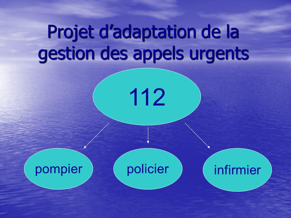 Projet dadaptation de la gestion des appels urgents 112 pompierpolicier infirmier