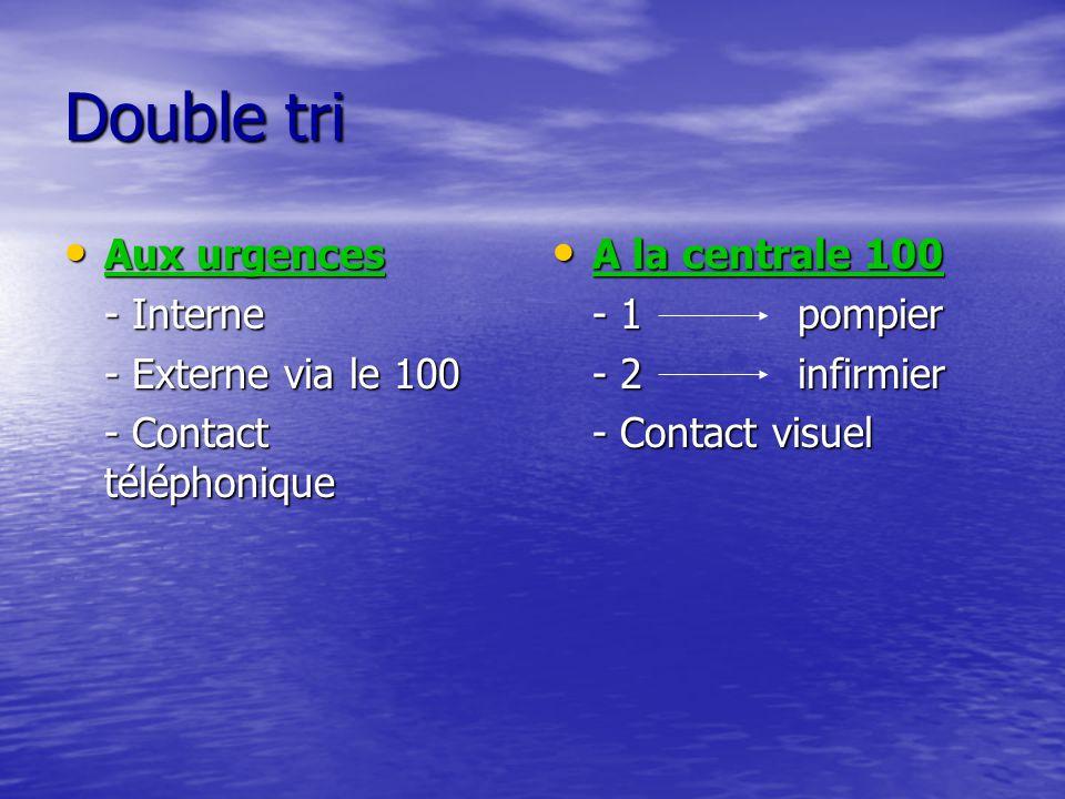 Double tri Aux urgences Aux urgences - Interne - Externe via le 100 - Contact téléphonique A la centrale 100 A la centrale 100 - 1 pompier - 2 infirmi