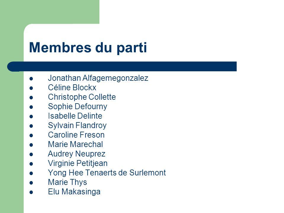Membres du parti Jonathan Alfagemegonzalez Céline Blockx Christophe Collette Sophie Defourny Isabelle Delinte Sylvain Flandroy Caroline Freson Marie M