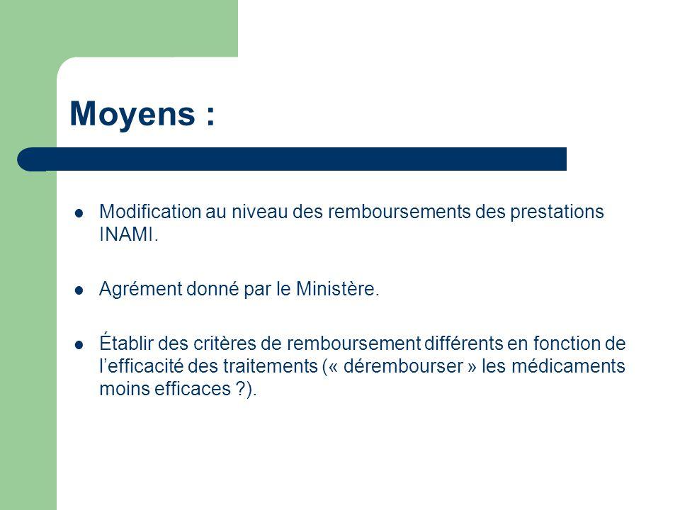 Moyens : Modification au niveau des remboursements des prestations INAMI. Agrément donné par le Ministère. Établir des critères de remboursement diffé