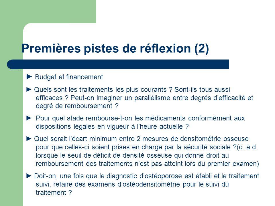 Budget et financement Quels sont les traitements les plus courants ? Sont-ils tous aussi efficaces ? Peut-on imaginer un parallélisme entre degrés def