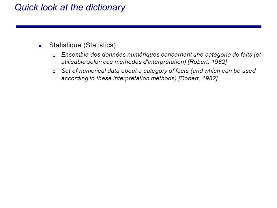 Quick look at the dictionary Statistique (Statistics) Ensemble des données numériques concernant une catégorie de faits (et utilisable selon ces métho