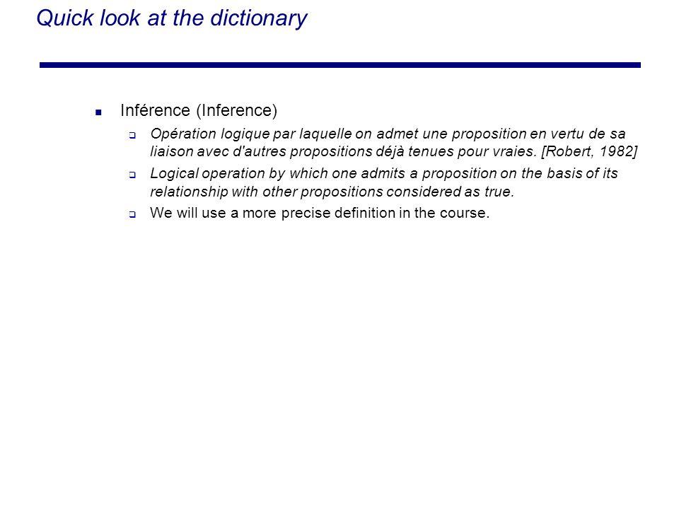 Quick look at the dictionary Déduction Procédé de la pensée par lequel on conclut d une ou de plusieurs propositions données (prémisses) à une proposition qui en résulte, en vertu de règles logiques.