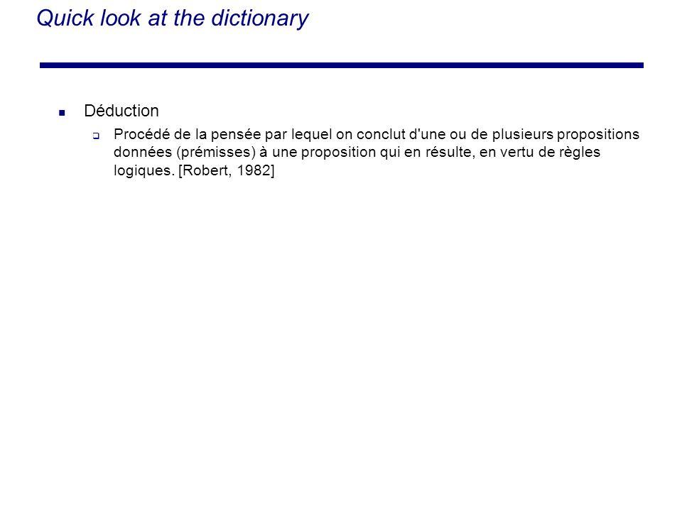 Quick look at the dictionary Déduction Procédé de la pensée par lequel on conclut d'une ou de plusieurs propositions données (prémisses) à une proposi