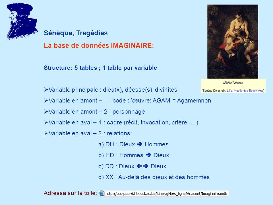 Sénèque, Tragédies La base de données IMAGINAIRE: Structure: 5 tables ; 1 table par variable Variable principale : dieu(x), déesse(s), divinités Variable en amont – 1 : code dœuvre: AGAM = Agamemnon Variable en amont – 2 : personnage Variable en aval – 1 : cadre (récit, invocation, prière, …) Variable en aval – 2 : relations: a) DH : Dieux Hommes b) HD : Hommes Dieux c) DD : Dieux Dieux d) XX : Au-delà des dieux et des hommes Adresse sur la toile: