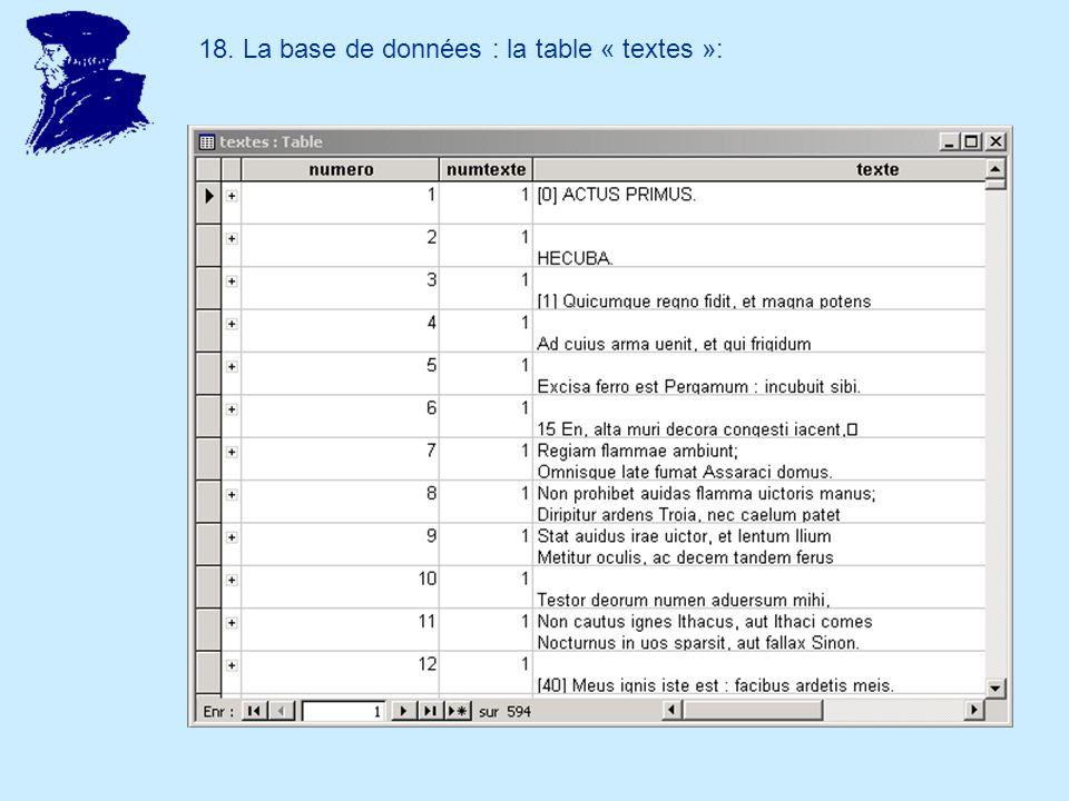 18. La base de données : la table « textes »: