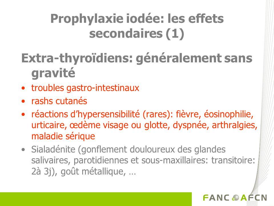 Prophylaxie iodée: les effets secondaires (1) Extra-thyroïdiens: généralement sans gravité troubles gastro-intestinaux rashs cutanés réactions dhypers