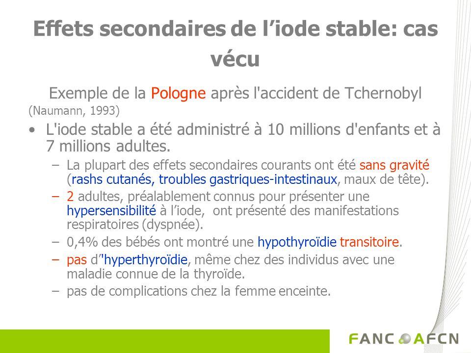Effets secondaires de liode stable: cas vécu Exemple de la Pologne après l'accident de Tchernobyl (Naumann, 1993) L'iode stable a été administré à 10