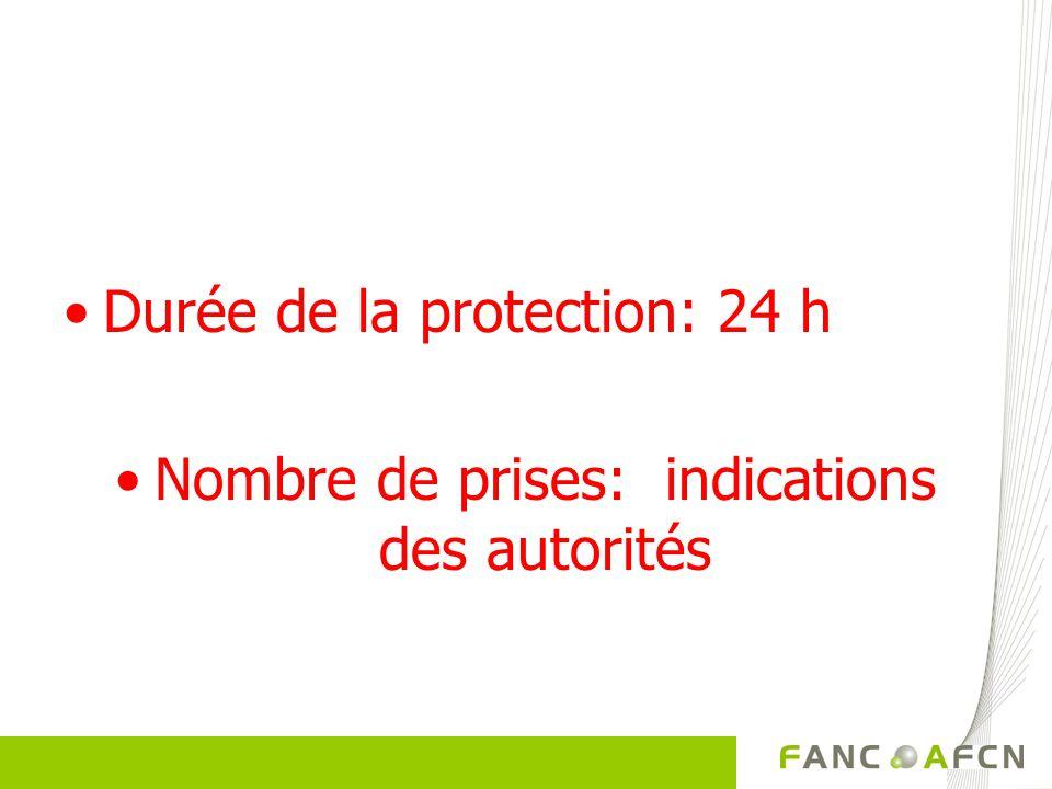 Durée de la protection: 24 h Nombre de prises: indications des autorités