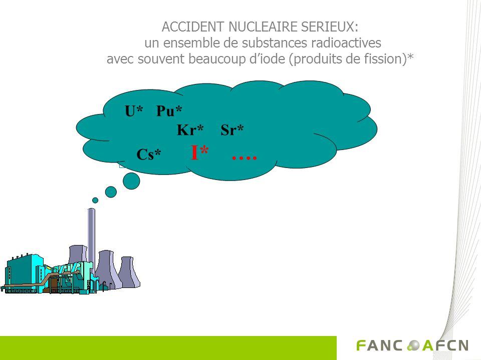 ACCIDENT NUCLEAIRE SERIEUX: un ensemble de substances radioactives avec souvent beaucoup diode (produits de fission)* U* Pu* Kr* Sr* Cs* I* ….