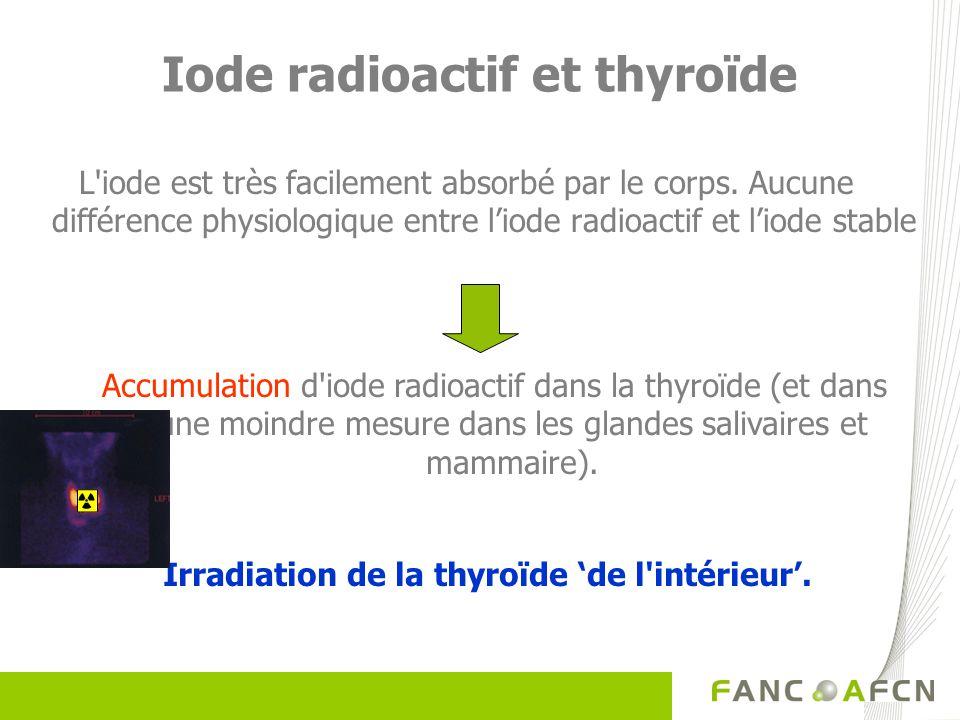 Iode radioactif et thyroïde L'iode est très facilement absorbé par le corps. Aucune différence physiologique entre liode radioactif et liode stable Ac