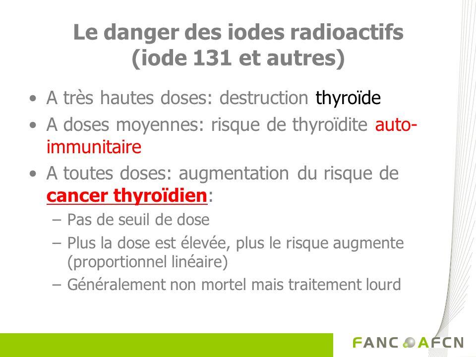 Le danger des iodes radioactifs (iode 131 et autres) A très hautes doses: destruction thyroïde A doses moyennes: risque de thyroïdite auto- immunitair