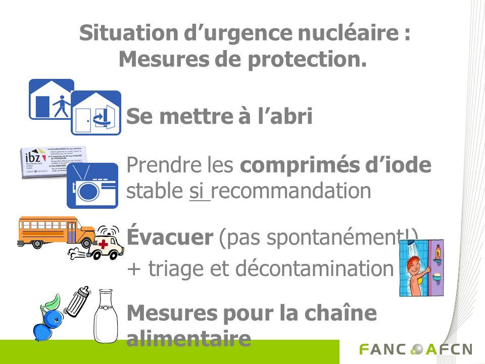 Situation durgence nucléaire : Mesures de protection. Se mettre à labri Prendre les comprimés diode stable si recommandation Évacuer (pas spontanément