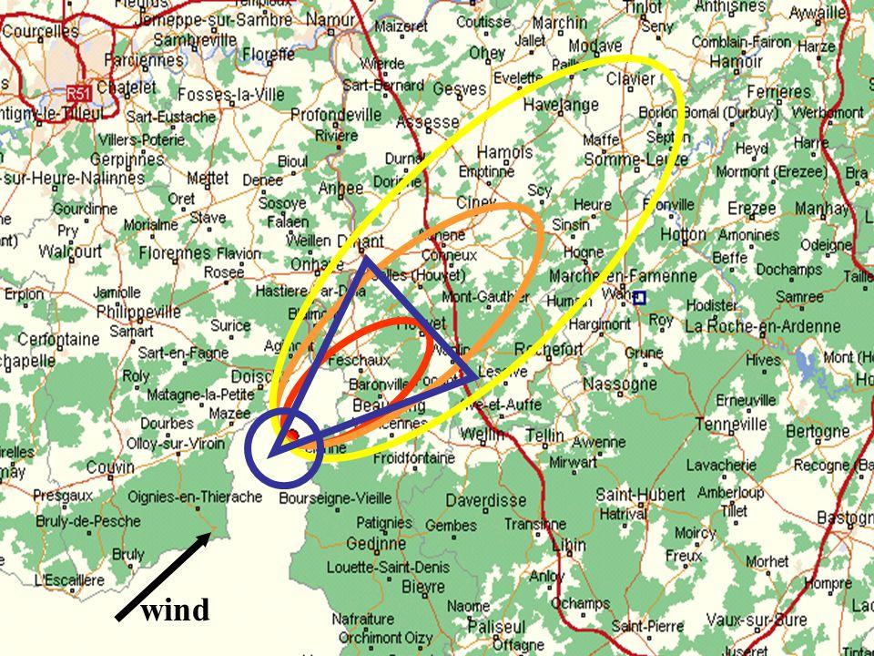 Contre-mesures : approche sectorielle wind