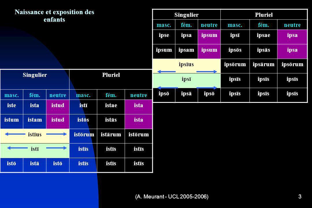 (A. Meurant - UCL 2005-2006)3 Naissance et exposition des enfants SingulierPluriel masc.fém.neutremasc.fém.neutre isteistaistudistīistaeista istumista