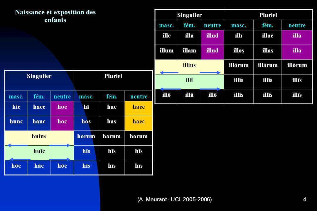 (A. Meurant - UCL 2005-2006)4 Naissance et exposition des enfants SingulierPluriel masc.fém.neutremasc.fém.neutre hichaechochīhīhaehaec hunchanchochōs