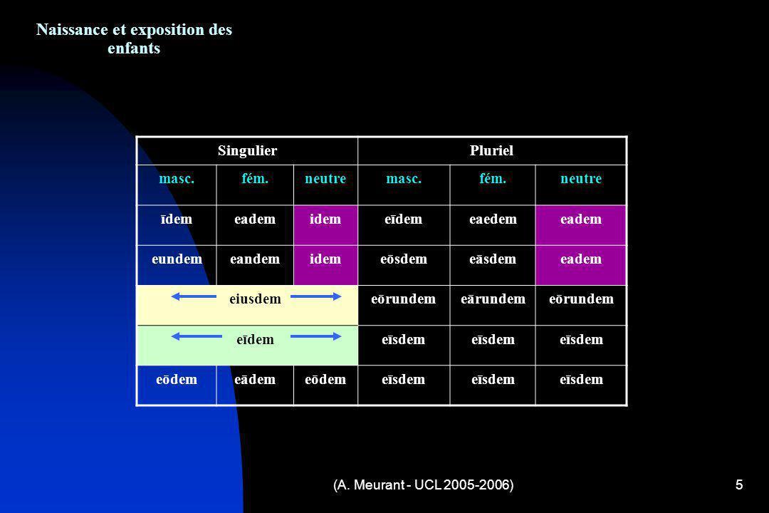 (A. Meurant - UCL 2005-2006)5 Naissance et exposition des enfants SingulierPluriel masc.fém.neutremasc.fém.neutre īdemeademidemeīdemeaedemeadem eundem