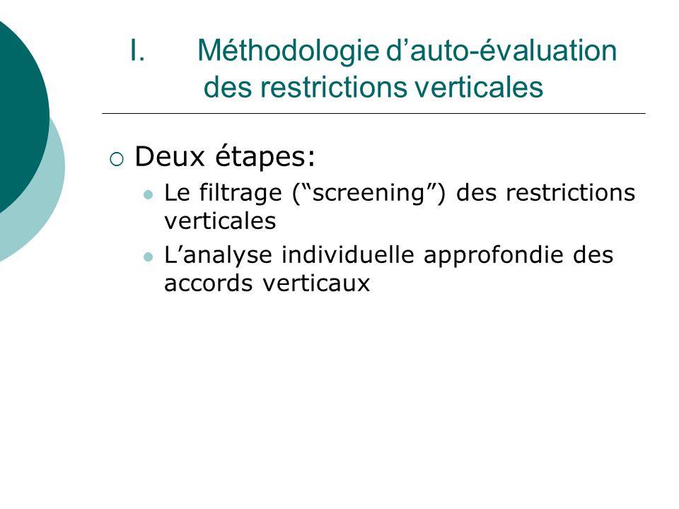 Première étape – Le filtrage des restrictions verticales La vérification de la présomption dincompatibilité Laccord ne contient aucune des restrictions caractérisées (clauses noires) de larticle 4 du Règlement Il sagit de clauses exclues du bénéfice de toute exemption (article 81(3) TCE) et présumées restrictives de concurrence (article 81(1) TCE) Interdiction per se Accord incompatible dans son ensemble