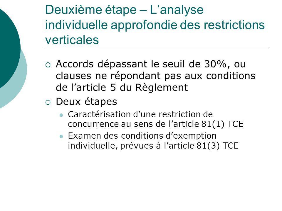 II.Problématiques récentes de droit des restrictions verticales Faut-il amender le droit positif.