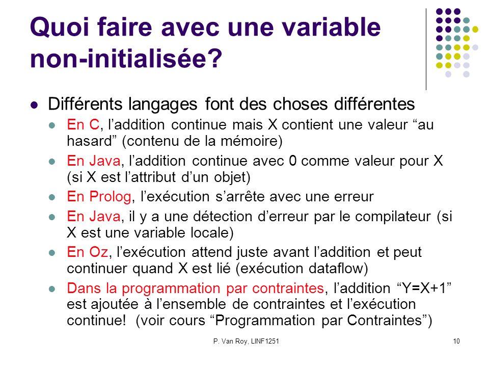 P. Van Roy, LINF125110 Quoi faire avec une variable non-initialisée? Différents langages font des choses différentes En C, laddition continue mais X c