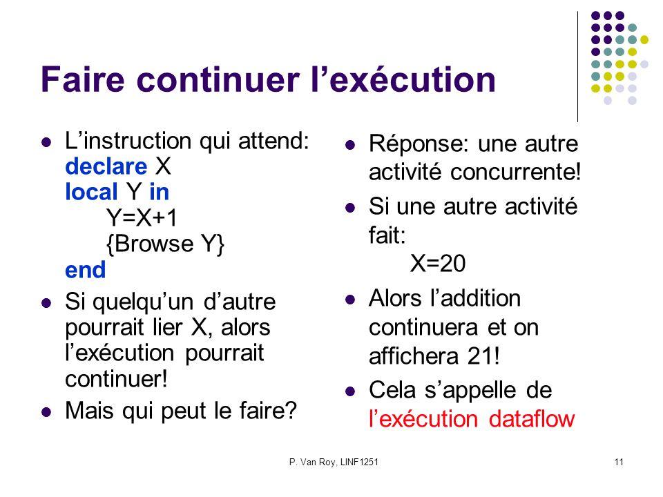 P. Van Roy, LINF125111 Faire continuer lexécution Linstruction qui attend: declare X local Y in Y=X+1 {Browse Y} end Si quelquun dautre pourrait lier