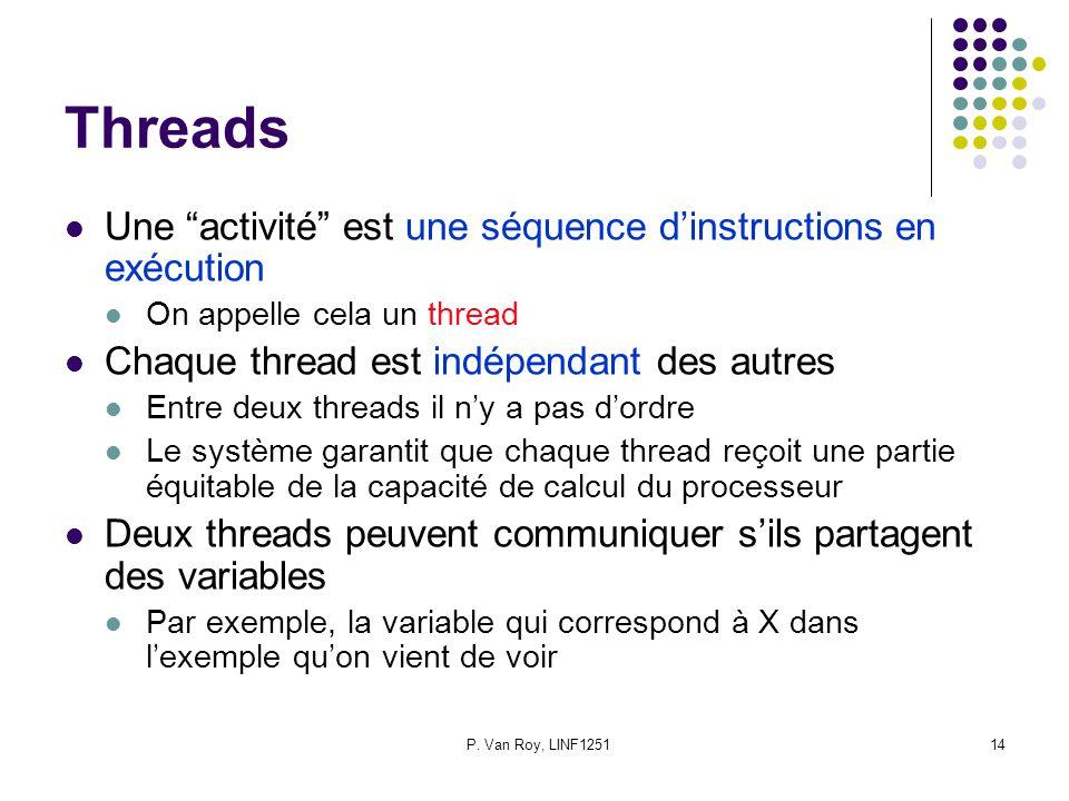 P. Van Roy, LINF125114 Threads Une activité est une séquence dinstructions en exécution On appelle cela un thread Chaque thread est indépendant des au
