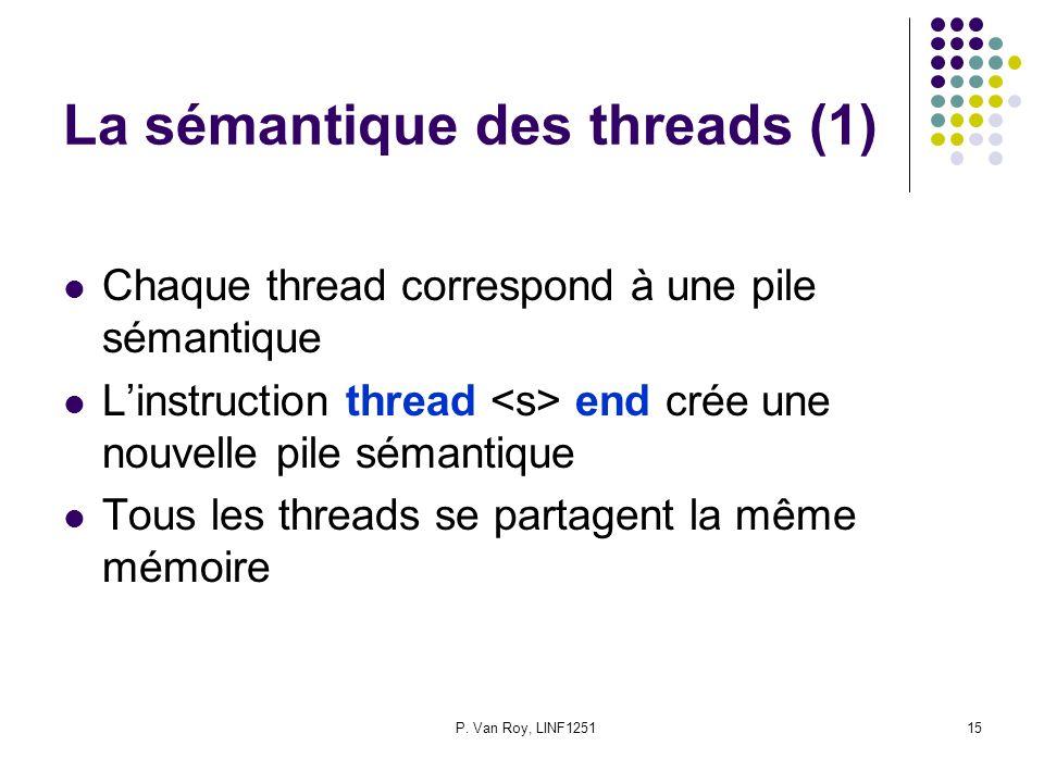 P. Van Roy, LINF125115 La sémantique des threads (1) Chaque thread correspond à une pile sémantique Linstruction thread end crée une nouvelle pile sém