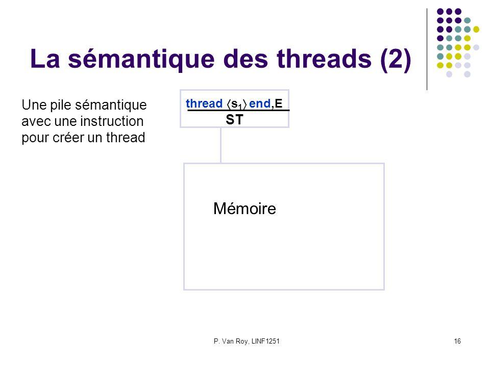 P. Van Roy, LINF125116 La sémantique des threads (2) Mémoire thread s 1 end,E ST Une pile sémantique avec une instruction pour créer un thread