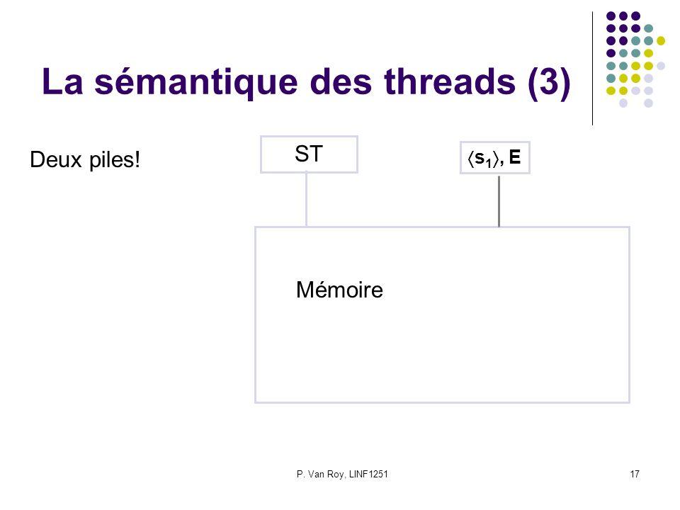 P. Van Roy, LINF125117 La sémantique des threads (3) Mémoire ST Deux piles! s 1, E