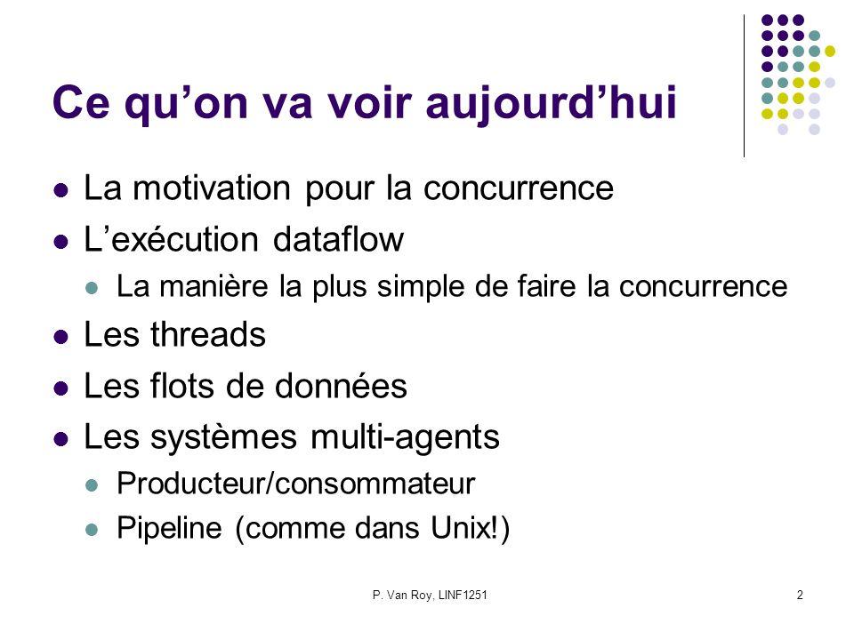P. Van Roy, LINF12512 Ce quon va voir aujourdhui La motivation pour la concurrence Lexécution dataflow La manière la plus simple de faire la concurren