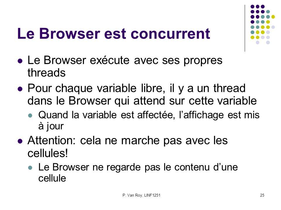 P. Van Roy, LINF125125 Le Browser est concurrent Le Browser exécute avec ses propres threads Pour chaque variable libre, il y a un thread dans le Brow
