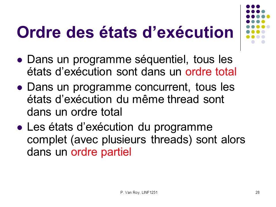 P. Van Roy, LINF125128 Ordre des états dexécution Dans un programme séquentiel, tous les états dexécution sont dans un ordre total Dans un programme c