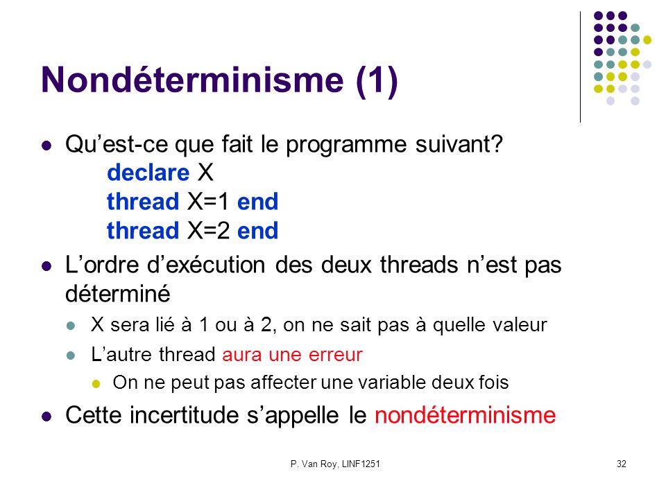 P. Van Roy, LINF125132 Nondéterminisme (1) Quest-ce que fait le programme suivant? declare X thread X=1 end thread X=2 end Lordre dexécution des deux