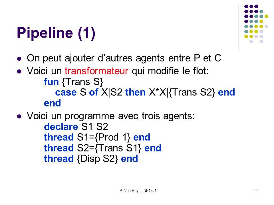 P. Van Roy, LINF125142 Pipeline (1) On peut ajouter dautres agents entre P et C Voici un transformateur qui modifie le flot: fun {Trans S} case S of X