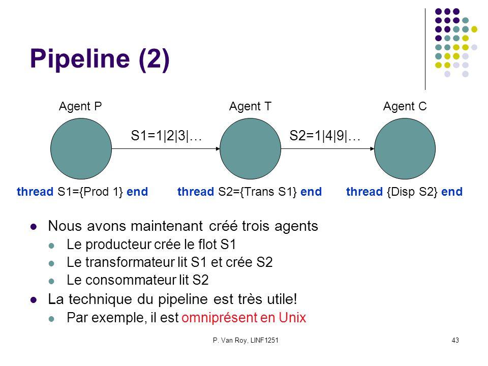 P. Van Roy, LINF125143 Pipeline (2) Nous avons maintenant créé trois agents Le producteur crée le flot S1 Le transformateur lit S1 et crée S2 Le conso