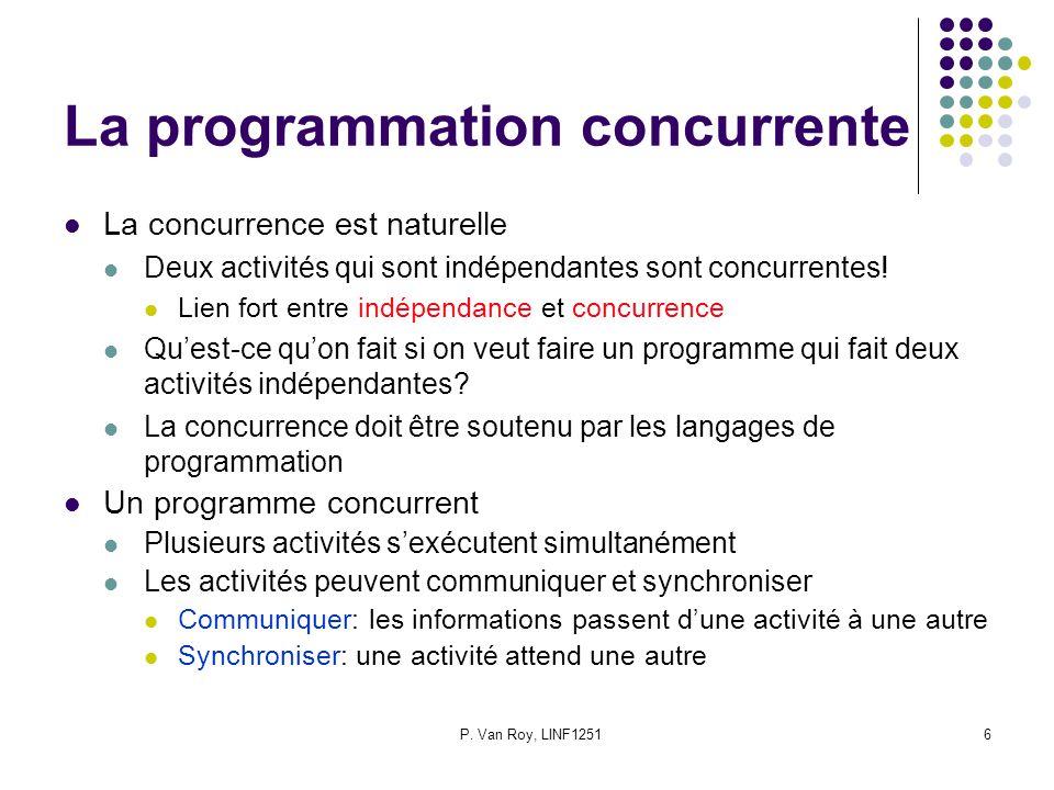 P. Van Roy, LINF12516 La programmation concurrente La concurrence est naturelle Deux activités qui sont indépendantes sont concurrentes! Lien fort ent